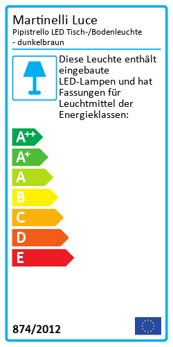 Pipistrello - dunkelbraunEnergy Label